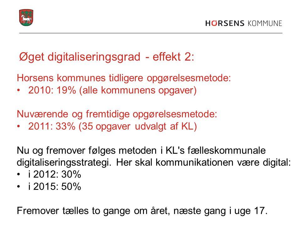 Øget digitaliseringsgrad - effekt 2: Horsens kommunes tidligere opgørelsesmetode: 2010: 19% (alle kommunens opgaver) Nuværende og fremtidige opgørelsesmetode: 2011: 33% (35 opgaver udvalgt af KL) Nu og fremover følges metoden i KL s fælleskommunale digitaliseringsstrategi.