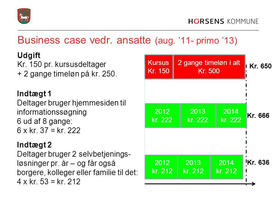 Business case vedr. ansatte (aug. '11- primo '13) Udgift Kr.