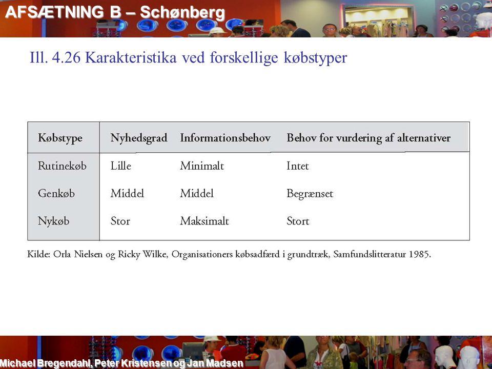 AFSÆTNING B – Schønberg Michael Bregendahl, Peter Kristensen og Jan Madsen Ill. 4.26 Karakteristika ved forskellige købstyper