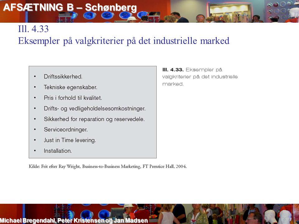 AFSÆTNING B – Schønberg Michael Bregendahl, Peter Kristensen og Jan Madsen Ill. 4.33 Eksempler på valgkriterier på det industrielle marked