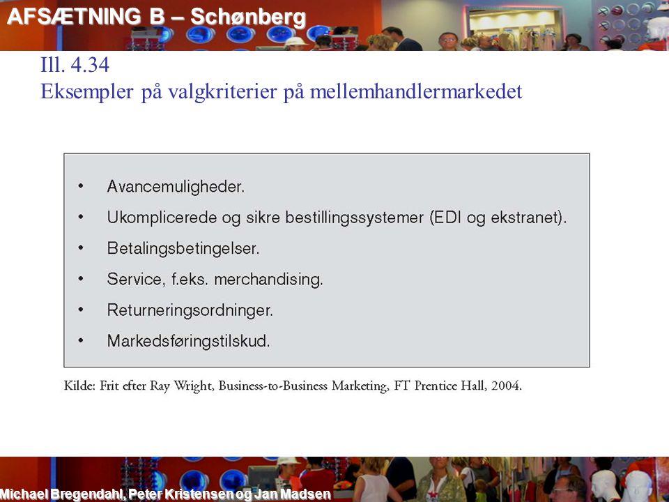 AFSÆTNING B – Schønberg Michael Bregendahl, Peter Kristensen og Jan Madsen Ill. 4.34 Eksempler på valgkriterier på mellemhandlermarkedet