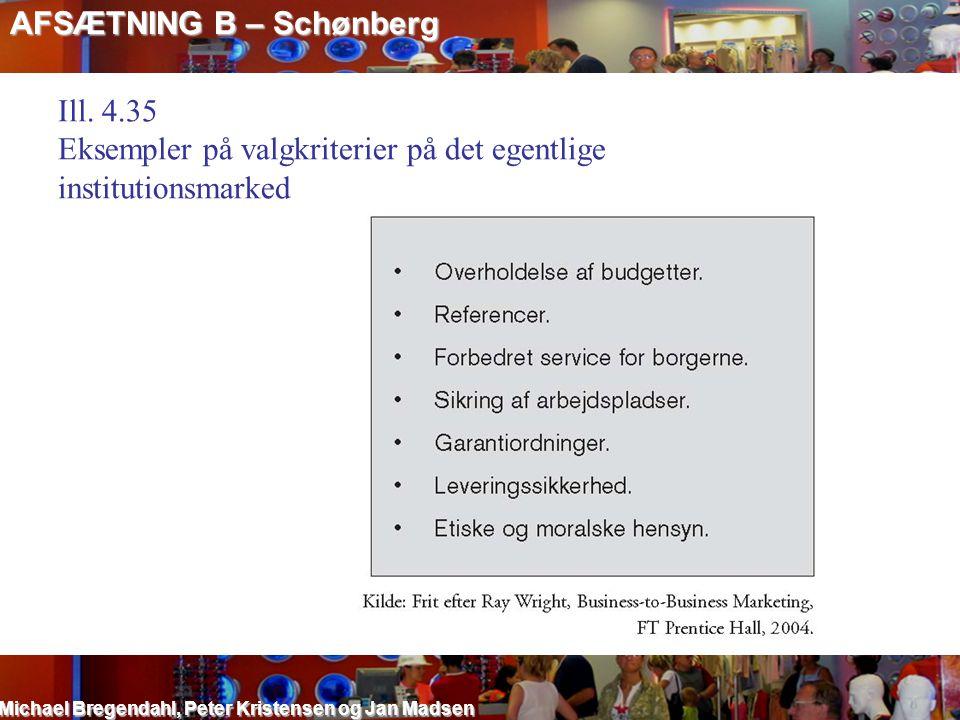AFSÆTNING B – Schønberg Michael Bregendahl, Peter Kristensen og Jan Madsen Ill. 4.35 Eksempler på valgkriterier på det egentlige institutionsmarked