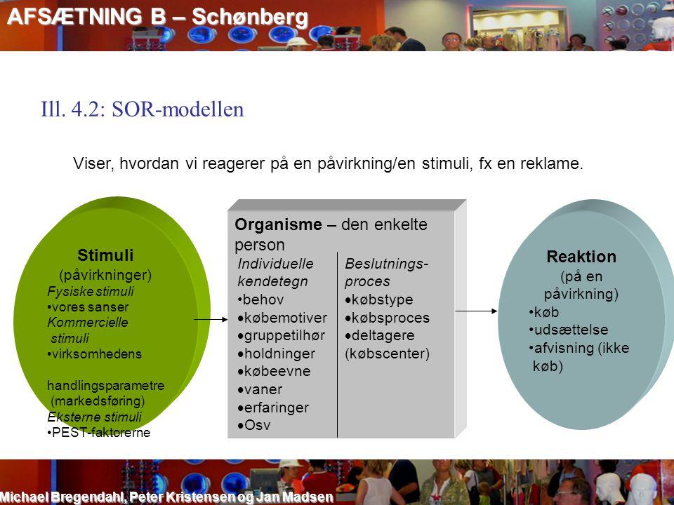 AFSÆTNING B – Schønberg Michael Bregendahl, Peter Kristensen og Jan Madsen Ill. 4.2: SOR-modellen Organisme – den enkelte person Stimuli (påvirkninger