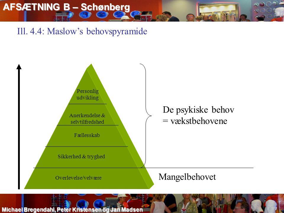 AFSÆTNING B – Schønberg Michael Bregendahl, Peter Kristensen og Jan Madsen Ill. 4.4: Maslow's behovspyramide Personlig udvikling Anerkendelse & selvti