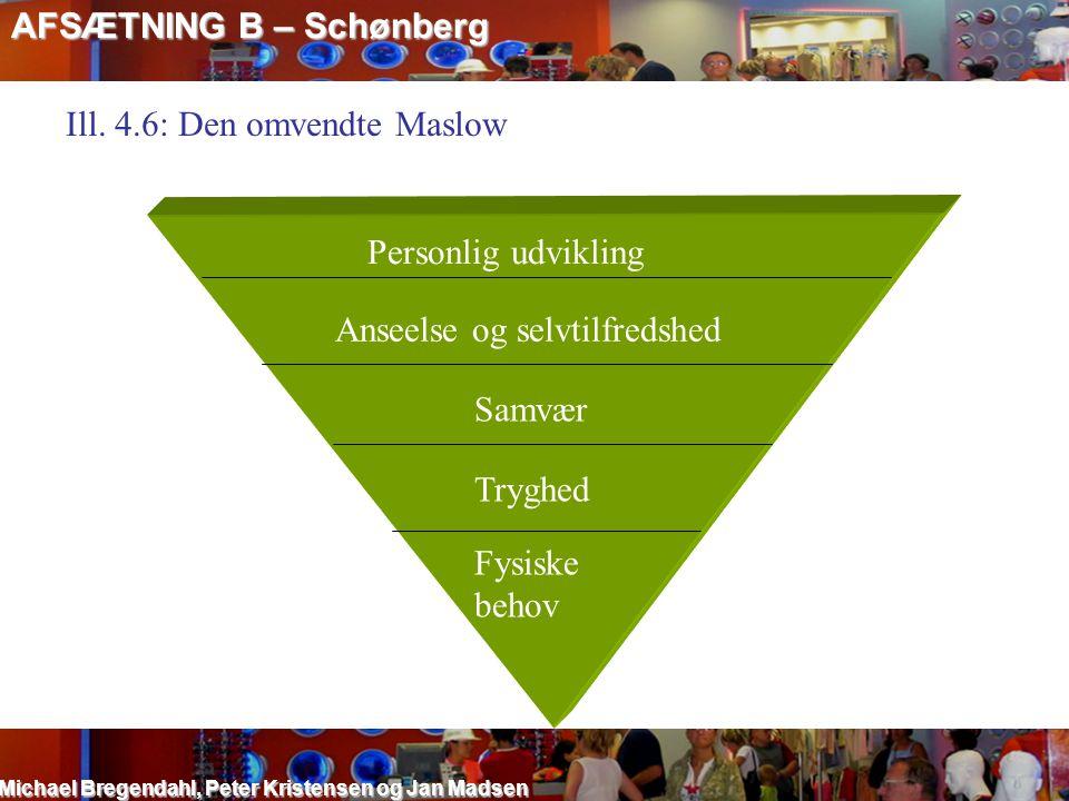 AFSÆTNING B – Schønberg Michael Bregendahl, Peter Kristensen og Jan Madsen Ill. 4.6: Den omvendte Maslow Personlig udvikling Anseelse og selvtilfredsh
