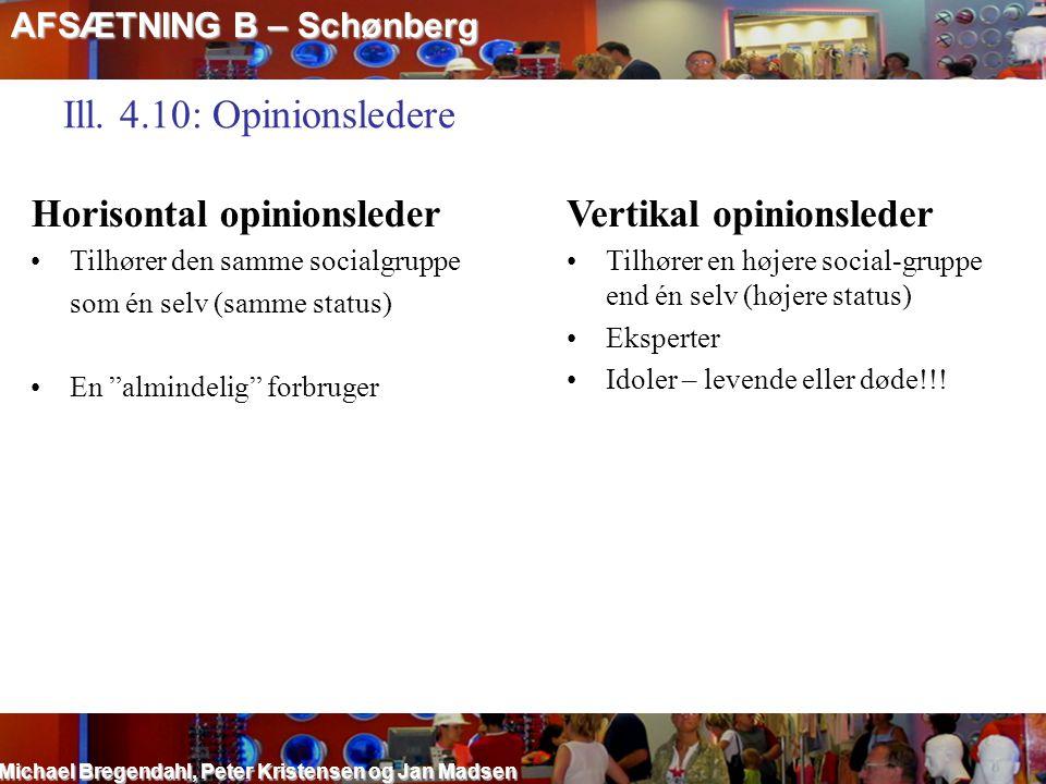 AFSÆTNING B – Schønberg Michael Bregendahl, Peter Kristensen og Jan Madsen Ill. 4.10: Opinionsledere Horisontal opinionsleder Tilhører den samme socia