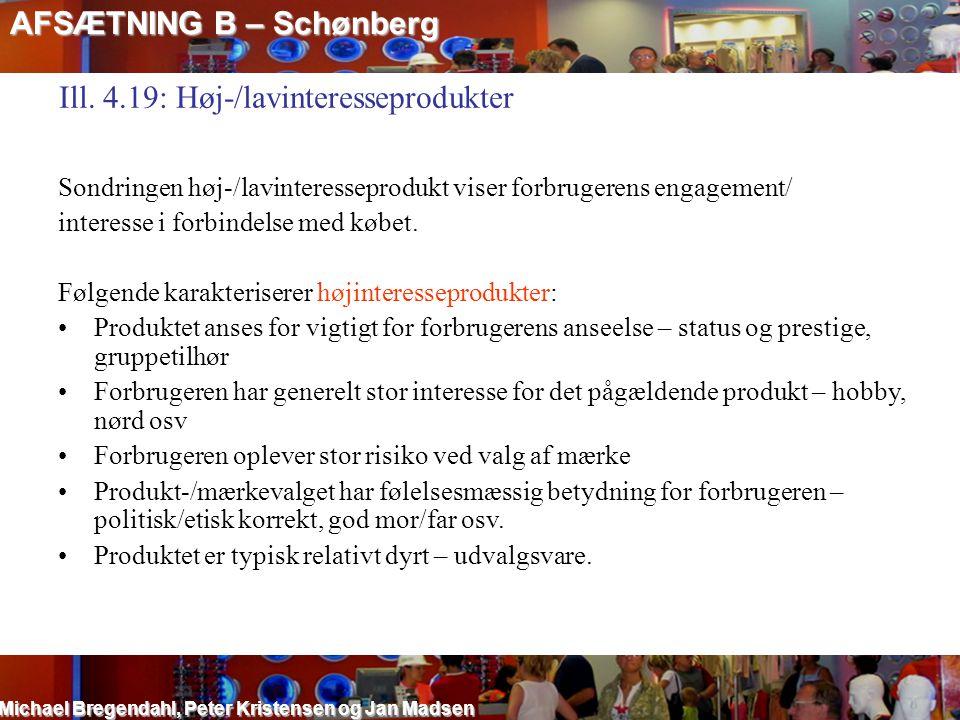 AFSÆTNING B – Schønberg Michael Bregendahl, Peter Kristensen og Jan Madsen Ill. 4.19: Høj-/lavinteresseprodukter Sondringen høj-/lavinteresseprodukt v