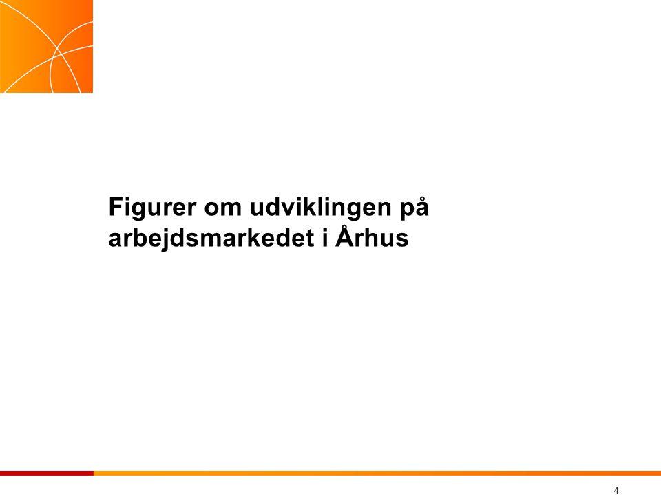 4 Figurer om udviklingen på arbejdsmarkedet i Århus