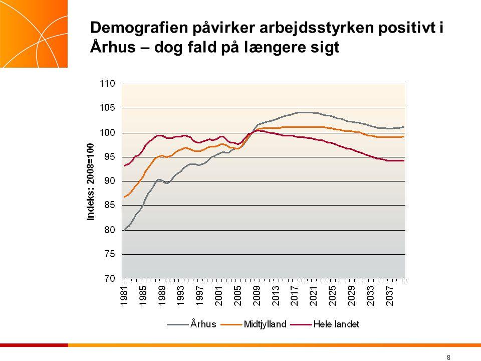 8 Demografien påvirker arbejdsstyrken positivt i Århus – dog fald på længere sigt