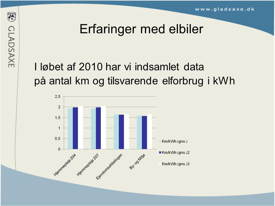 Erfaringer med elbiler I løbet af 2010 har vi indsamlet data på antal km og tilsvarende elforbrug i kWh