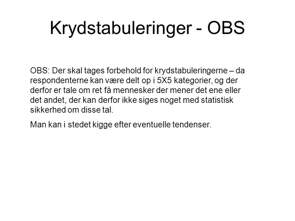 Krydstabuleringer - OBS OBS: Der skal tages forbehold for krydstabuleringerne – da respondenterne kan være delt op i 5X5 kategorier, og der derfor er tale om ret få mennesker der mener det ene eller det andet, der kan derfor ikke siges noget med statistisk sikkerhed om disse tal.