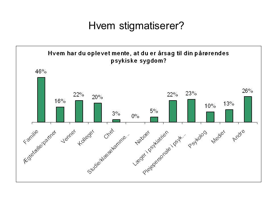 Hvem stigmatiserer