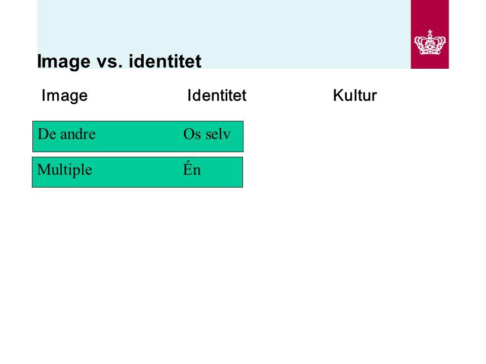 Image vs. identitet ImageIdentitetKultur De andreOs selv MultipleÉn