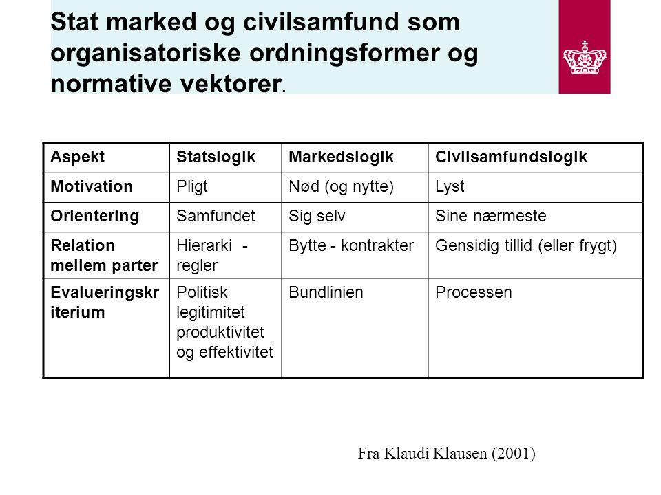 Stat marked og civilsamfund som organisatoriske ordningsformer og normative vektorer.