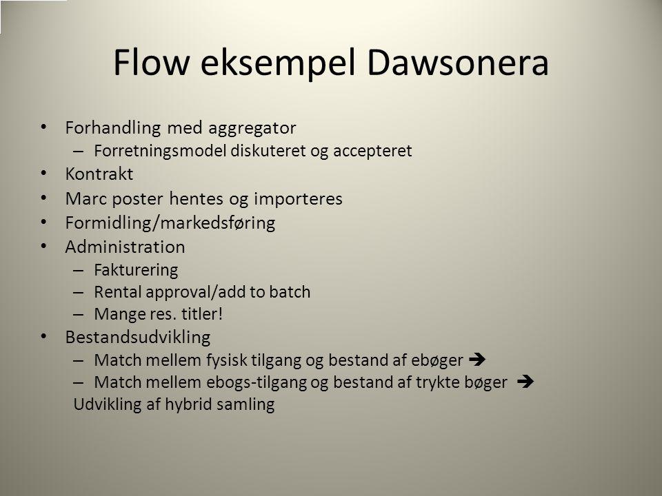 Flow eksempel Dawsonera Forhandling med aggregator – Forretningsmodel diskuteret og accepteret Kontrakt Marc poster hentes og importeres Formidling/markedsføring Administration – Fakturering – Rental approval/add to batch – Mange res.