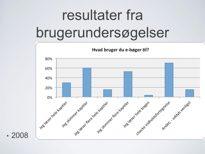resultater fra brugerundersøgelser 2008