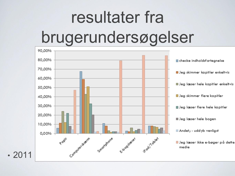 resultater fra brugerundersøgelser 2011