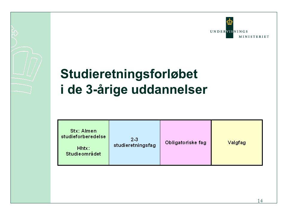 14 Studieretningsforløbet i de 3-årige uddannelser
