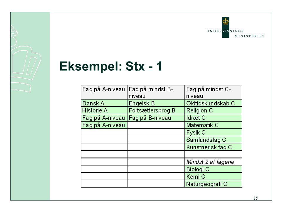 15 Eksempel: Stx - 1