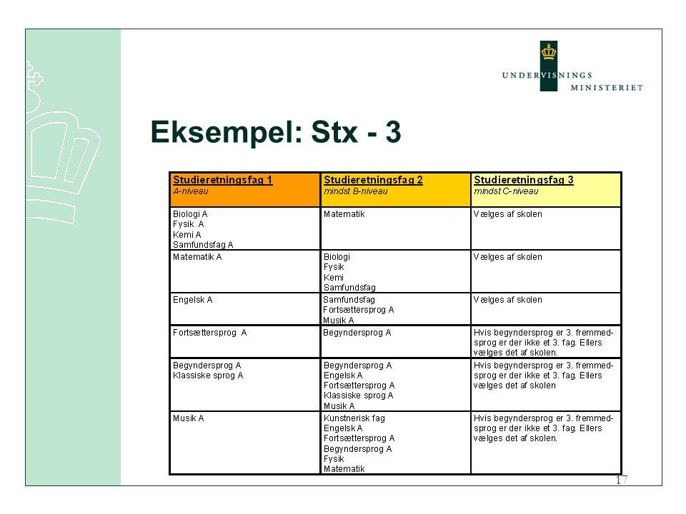 17 Eksempel: Stx - 3