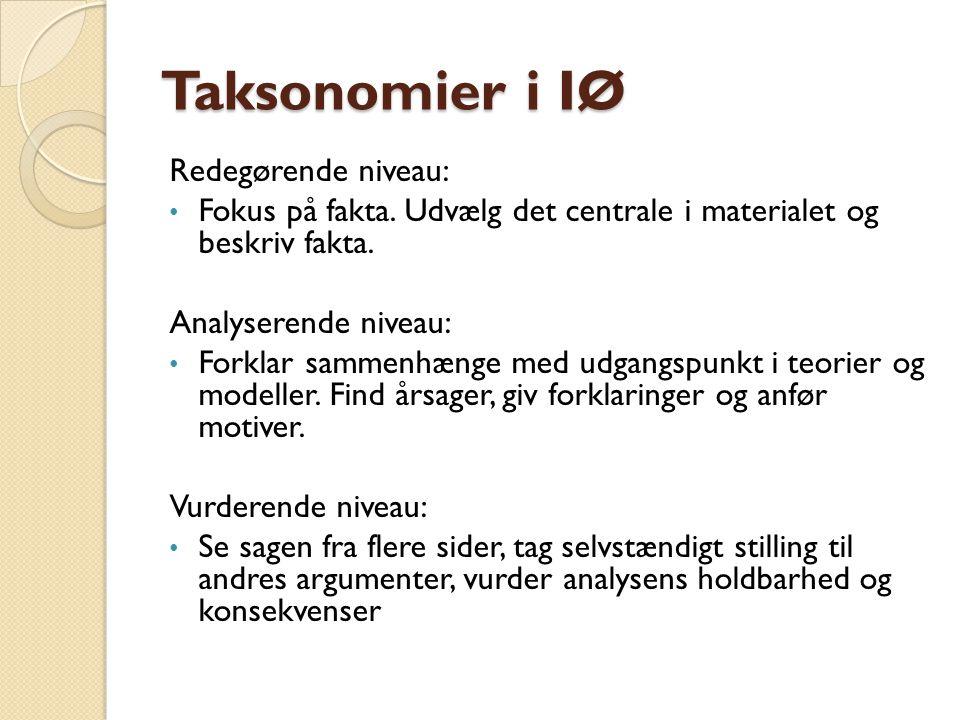 Taksonomier i IØ Redegørende niveau: Fokus på fakta.
