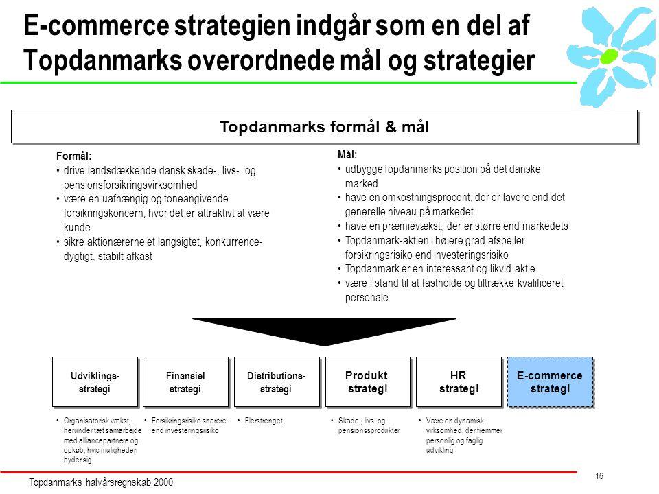 Topdanmarks halvårsregnskab 2000 16 E-commerce strategien indgår som en del af Topdanmarks overordnede mål og strategier Topdanmarks formål & mål Udviklings- strategi Udviklings- strategi Finansiel strategi Finansiel strategi Produkt strategi Produkt strategi Distributions- strategi Distributions- strategi E-commerce strategi E-commerce strategi HR strategi HR strategi Formål: drive landsdækkende dansk skade-, livs- og pensionsforsikringsvirksomhed være en uafhængig og toneangivende forsikringskoncern, hvor det er attraktivt at være kunde sikre aktionærerne et langsigtet, konkurrence- dygtigt, stabilt afkast Mål: udbyggeTopdanmarks position på det danske marked have en omkostningsprocent, der er lavere end det generelle niveau på markedet have en præmievækst, der er større end markedets Topdanmark-aktien i højere grad afspejler forsikringsrisiko end investeringsrisiko Topdanmark er en interessant og likvid aktie være i stand til at fastholde og tiltrække kvalificeret personale Organisatorisk vækst, herunder tæt samarbejde med alliancepartnere og opkøb, hvis muligheden byder sig Forsikringsrisiko snarere end investeringsrisiko FlerstrengetSkade-, livs- og pensionssprodukter Være en dynamisk virksomhed, der fremmer personlig og faglig udvikling