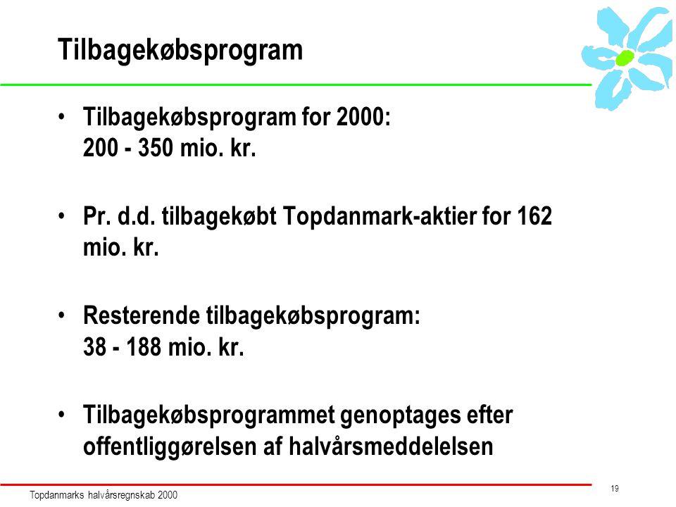 Topdanmarks halvårsregnskab 2000 19 Tilbagekøbsprogram Tilbagekøbsprogram for 2000: 200 - 350 mio.