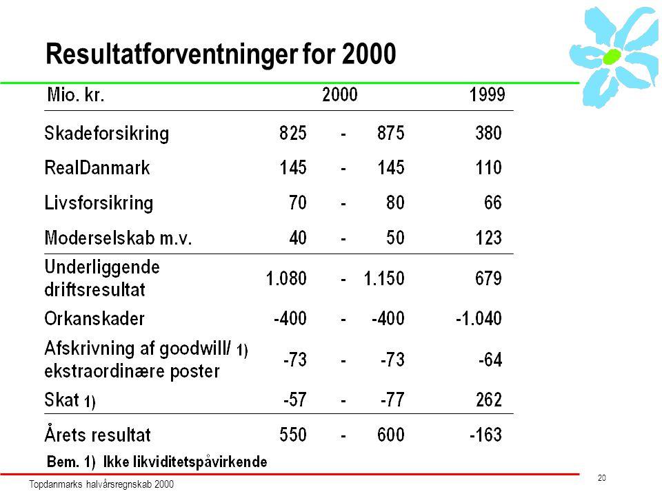 Topdanmarks halvårsregnskab 2000 20 Resultatforventninger for 2000