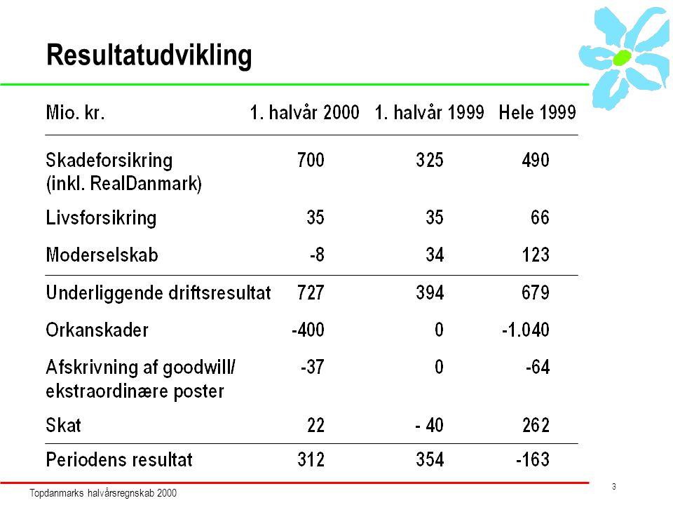 Topdanmarks halvårsregnskab 2000 3 Resultatudvikling