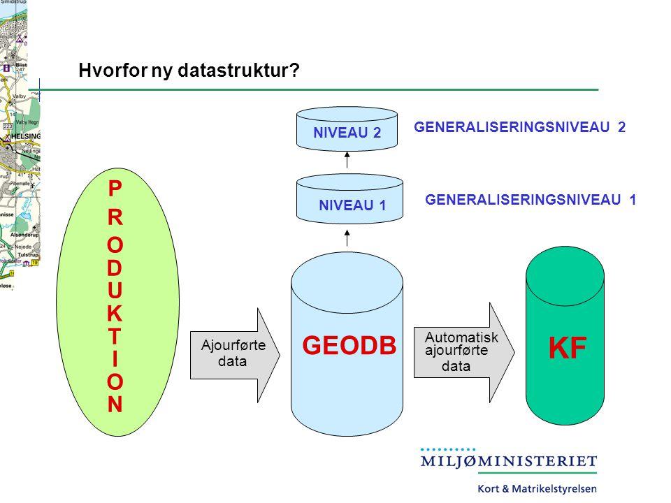 Hvorfor ny datastruktur.
