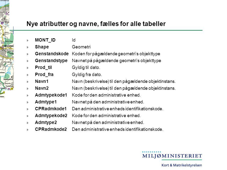 Nye atributter og navne, fælles for alle tabeller » MONT_IDId » ShapeGeometri » GenstandskodeKoden for pågældende geometri's objekttype » GenstandstypeNavnet på pågældende geometri's objekttype » Prod_til Gyldig til dato.