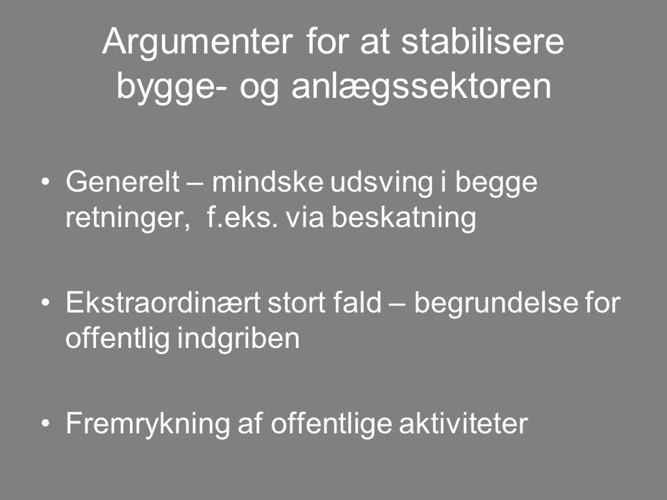 Argumenter for at stabilisere bygge- og anlægssektoren Generelt – mindske udsving i begge retninger, f.eks.