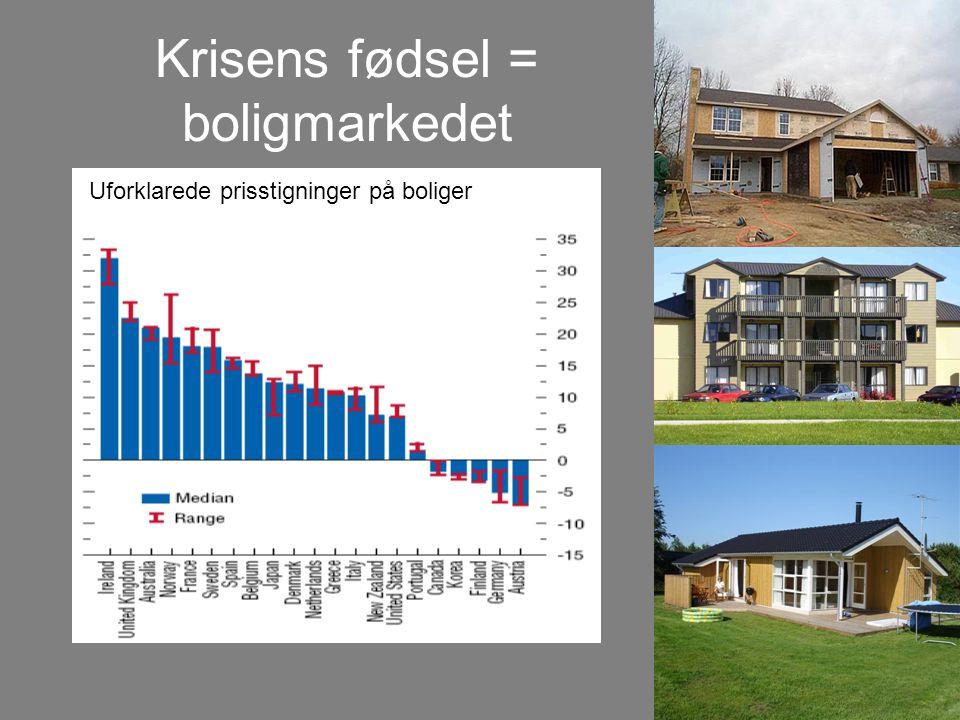 Krisens fødsel = boligmarkedet Uforklarede prisstigninger på boliger