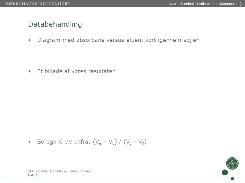 Sted og dato (Indsæt --> Diasnummer) Dias 5 Navn på enhed (Indsæt --> Diasnummer) Databehandling Diagram med absorbans versus eluent kørt igennem søjlen Et billede af vores resultater Beregn K_av udfra: (V e – V 0 ) / (V t – V 0 )