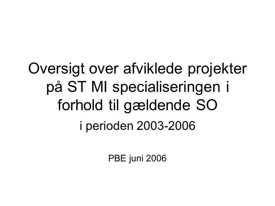 Oversigt over afviklede projekter på ST MI specialiseringen i forhold til gældende SO i perioden 2003-2006 PBE juni 2006
