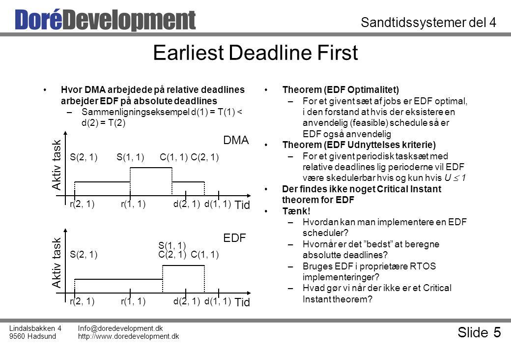 Slide 5 Lindalsbakken 4 9560 Hadsund Info@doredevelopment.dk http://www.doredevelopment.dk Sandtidssystemer del 4 Earliest Deadline First Hvor DMA arbejdede på relative deadlines arbejder EDF på absolute deadlines –Sammenligningseksempel d(1) = T(1) < d(2) = T(2) Theorem (EDF Optimalitet) –For et givent sæt af jobs er EDF optimal, i den forstand at hvis der eksistere en anvendelig (feasible) schedule så er EDF også anvendelig Theorem (EDF Udnyttelses kriterie) –For et givent periodisk tasksæt med relative deadlines lig perioderne vil EDF være skedulerbar hvis og kun hvis U  1 Der findes ikke noget Critical Instant theorem for EDF Tænk.