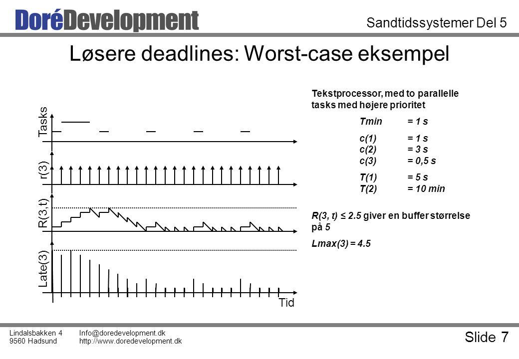 Slide 7 Lindalsbakken 4 9560 Hadsund Info@doredevelopment.dk http://www.doredevelopment.dk Sandtidssystemer Del 5 Løsere deadlines: Worst-case eksempel R(3,t) Late(3) r(3) Tasks Tid Tekstprocessor, med to parallelle tasks med højere prioritet Tmin = 1 s c(1) = 1 s c(2)= 3 s c(3) = 0,5 s T(1)= 5 s T(2)= 10 min R(3, t) ≤ 2.5 giver en buffer størrelse på 5 Lmax(3) = 4.5