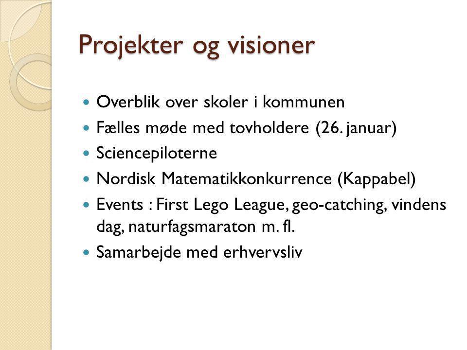 Projekter og visioner Overblik over skoler i kommunen Fælles møde med tovholdere (26.