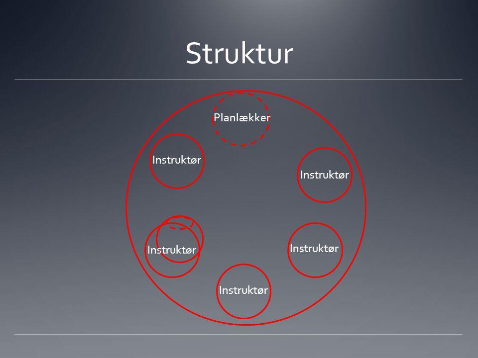 Struktur Planlækker Instruktør