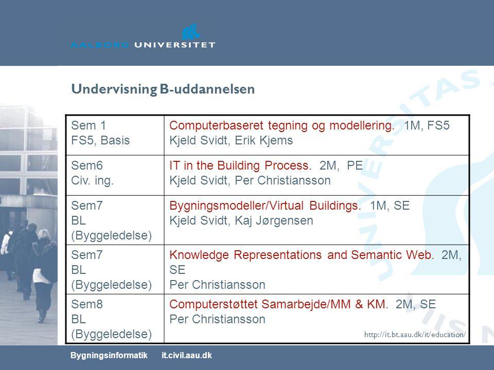 Bygningsinformatik it.civil.aau.dk Undervisning B-uddannelsen Sem 1 FS5, Basis Computerbaseret tegning og modellering.