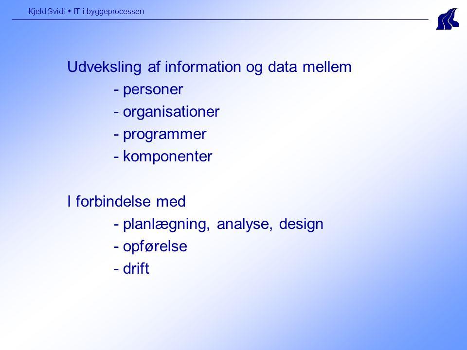 Udveksling af information og data mellem - personer - organisationer - programmer - komponenter I forbindelse med - planlægning, analyse, design - opførelse - drift Kjeld Svidt  IT i byggeprocessen