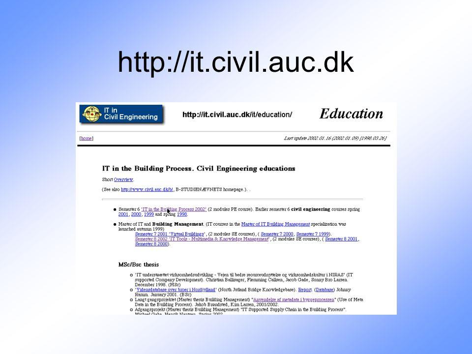 http://it.civil.auc.dk
