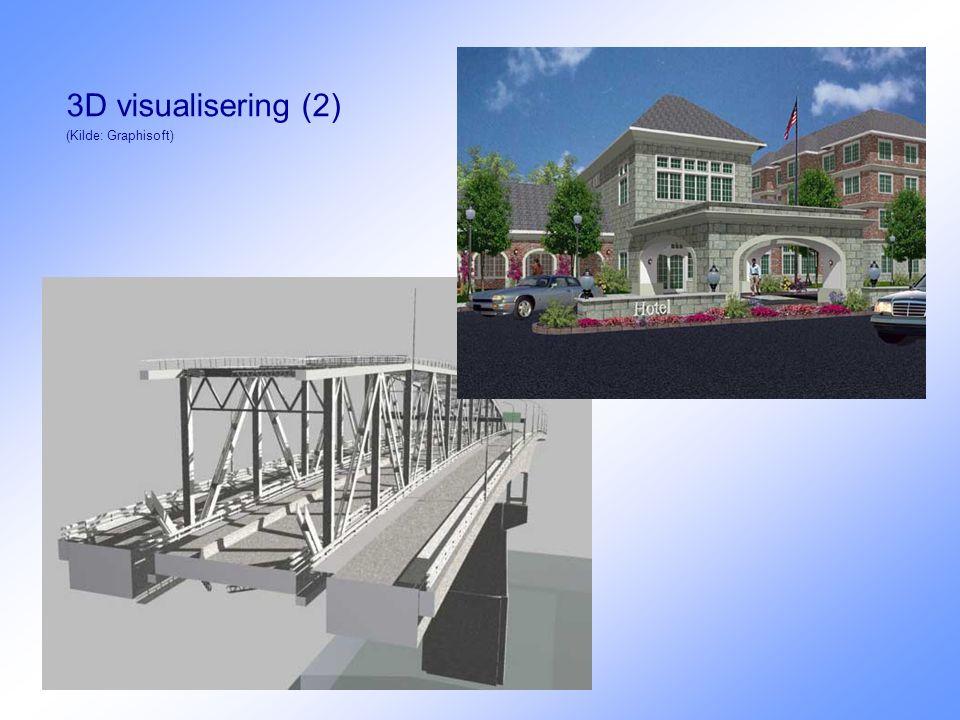 3D visualisering (2) (Kilde: Graphisoft)