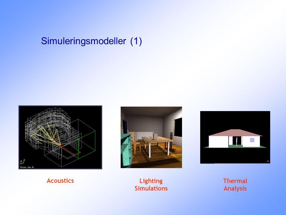 Acoustics Lighting Simulations Thermal Analysis Simuleringsmodeller (1)
