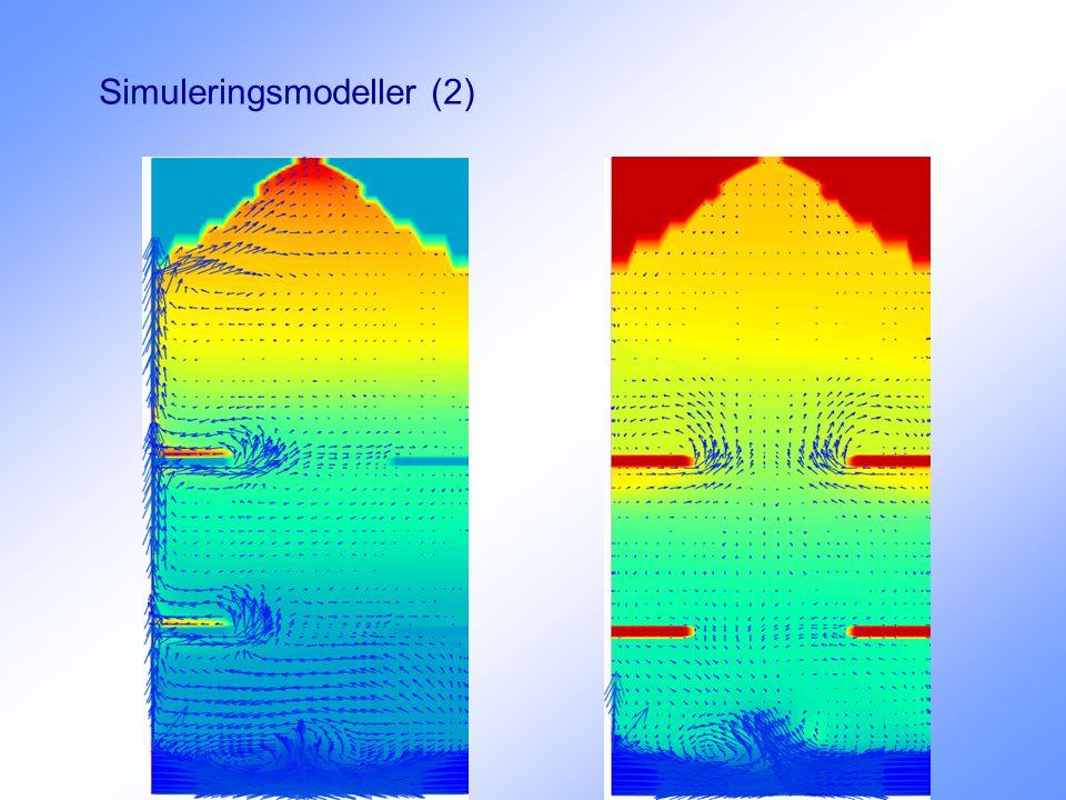 Simuleringsmodeller (2)