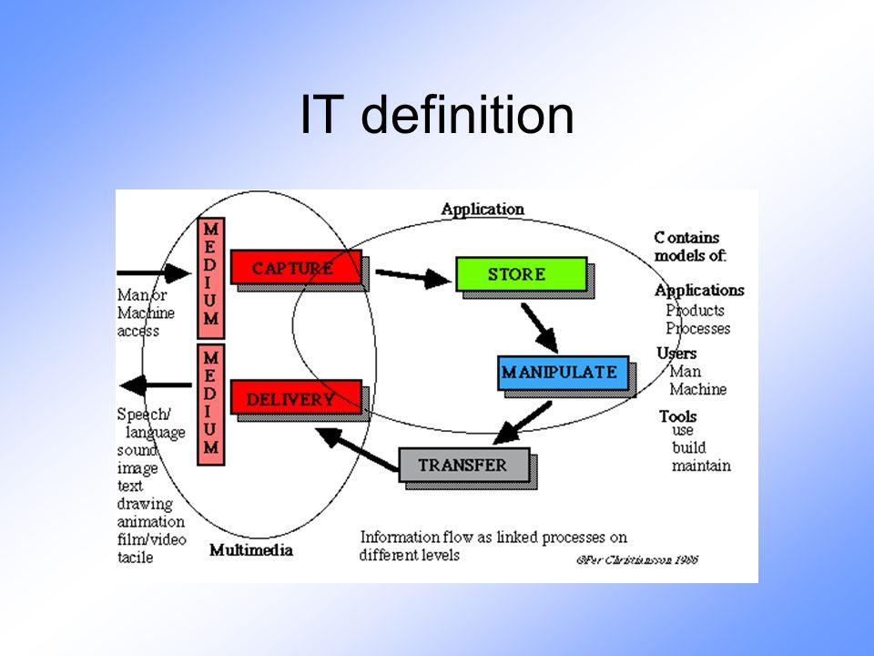 IT definition