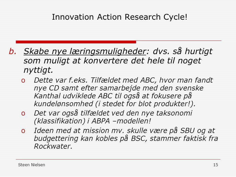Steen Nielsen15 Innovation Action Research Cycle. b.Skabe nye læringsmuligheder: dvs.