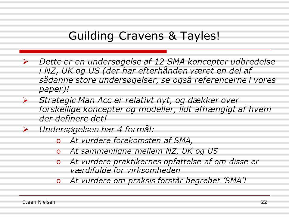Steen Nielsen22 Guilding Cravens & Tayles.