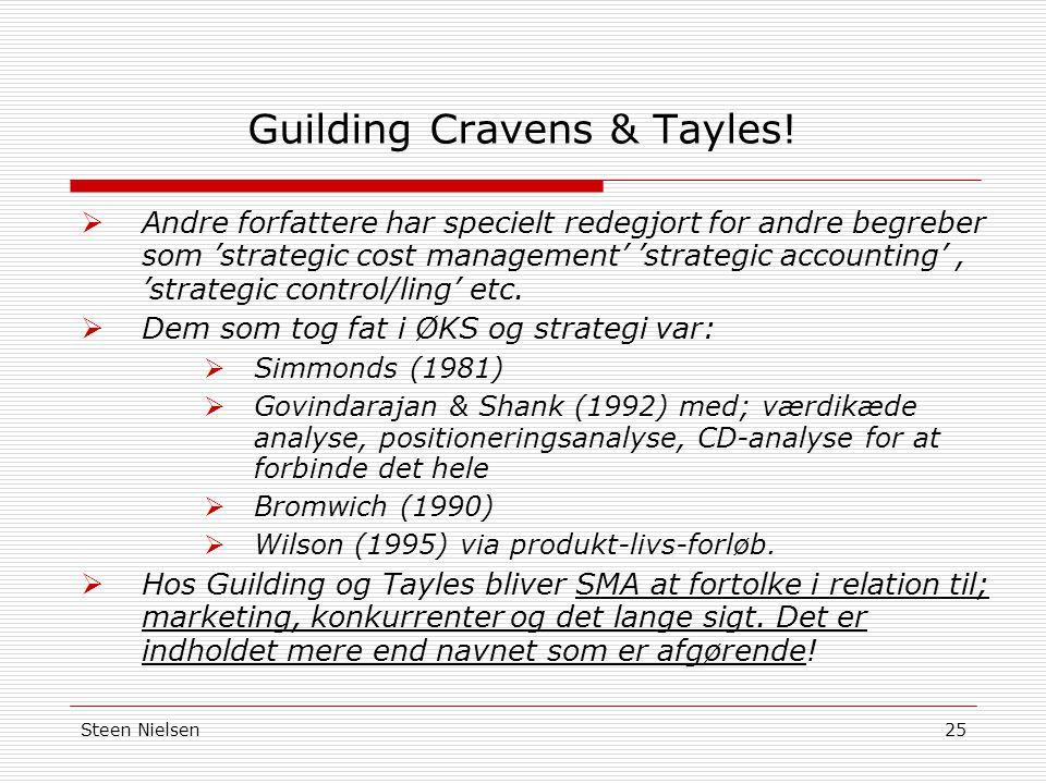 Steen Nielsen25 Guilding Cravens & Tayles.