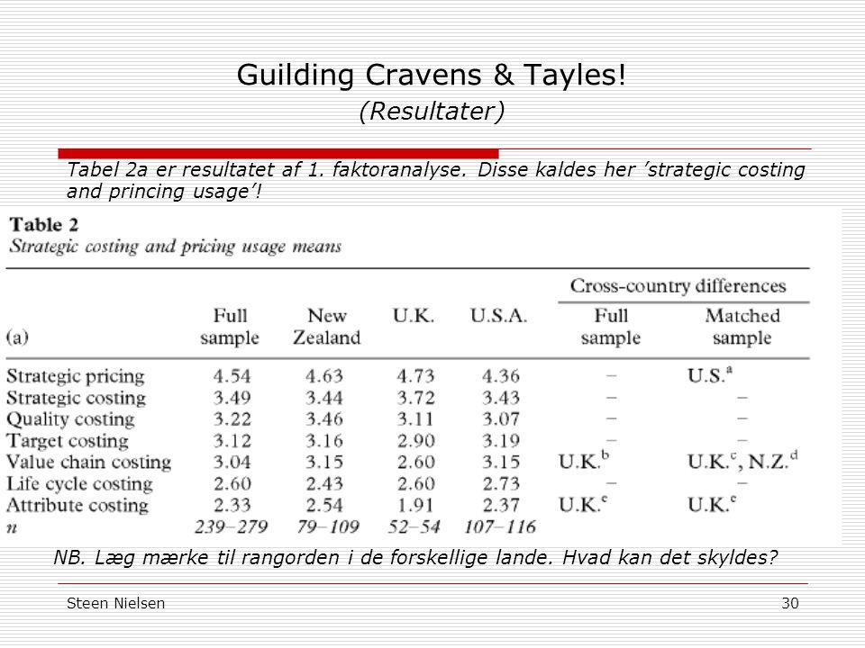Steen Nielsen30 Guilding Cravens & Tayles. (Resultater) Tabel 2a er resultatet af 1.